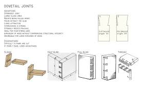 Different Wood Joints Pdf by Build Wood Dovetail Joint Diy Pdf Free Colonial Furniture Plans