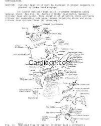1994 toyota celica service repair manual pdf pdf free downloading