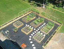 Garden Layout Designs Free Vegetable Garden Plans Vegetable Garden Layout