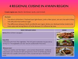 cuisine by region cuisines