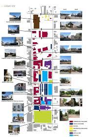 site condition archi pinterest sitios expresion y laminas