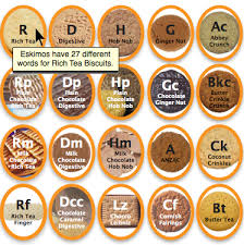 the reason stick the periodic table of urban biscuit myths