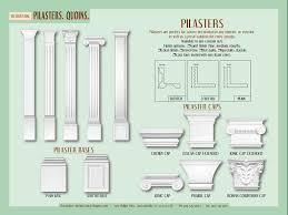 Decorative Column Wraps Pillars Exterior Column Wraps Roman Buildings Column For Sale