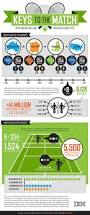 52 best mis infografias my infographics images on pinterest