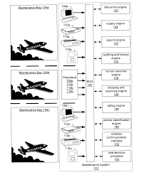 patent us20050055239 aircraft maintenance records server