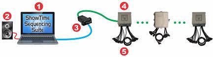 light o rama software for mac adapters converters light o rama