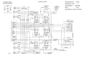 snow way wiring schematic wiring all about wiring diagram