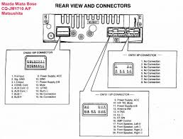 vw head unit wiring diagram with basic pics volkswagen wenkm com
