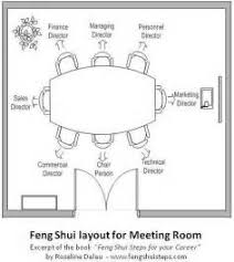 Office Furniture Layout Software by Office Furniture Layout Planner House Plans