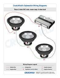 speaker wire diagram saleexpert me