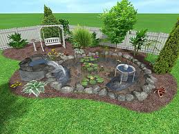 Cool Backyards Ideas by The Garden You Want When There Are Easy Landscaping Design Ideas