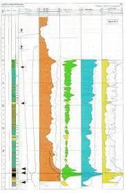 Tertiäre Sedimente als Barriere für U Th Migration im Fernfeld