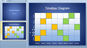 powerpoint design vorlagen kostenlos free timebox schedule diagram for powerpoint fppt article