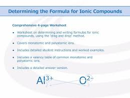 determining the formula for ionic compounds worksheet by