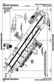 fresno county parcel maps fresno yosemite international airport
