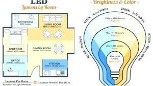 best light bulbs for bedroom how many lumens for bedroom watt led incandescent chart lumens for