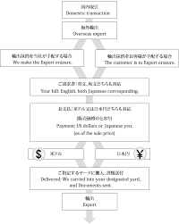 how to buy kuriyama motors