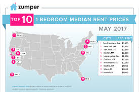 Fort Lauderdale On Map Miami Ranks 9th Nationally In Rent As Fort Lauderdale Climbs To