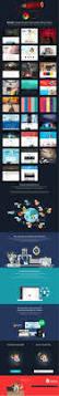 Sensational Theme by Responsive Business Wordpress Themes 15 New Wp Themes