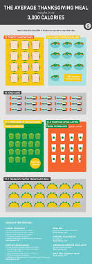 the illustrated guide to the amount of calories in an average