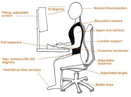 Ergonomics Computer Desk Ergonomics And Posture For Desk Workers Performance Bodywork