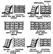 Best  Retaining Wall Cost Ideas On Pinterest Retaining Wall - Design retaining wall