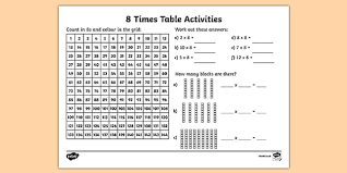 times table grid 8 times table activity sheet eight times table maths