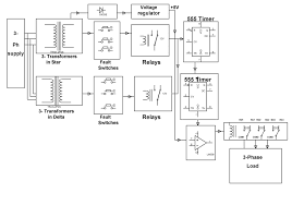 energies free full text a phase current reconstruction this