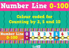 printable numbers lines number line 0 100 printable teacher resources for teachers