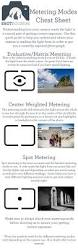 208 best photography cheat sheets images on pinterest