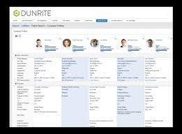 performance management software for credit unions banks and