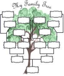 family tree examples templates contegri com