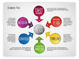 business plan template design best 20 business plan template ideas