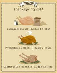 american thanksgiving traditions food football family history