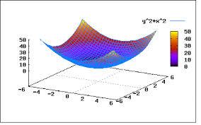 3 awesome free math programs math blog