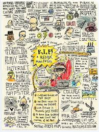 25 best graphic facilitation and visual note taking images on