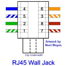 cat 5 wiring diagram wall fflpgbpfwyhtc6y medium marvelous