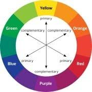 colours that go with purple what color shirt goes with purple pants quora