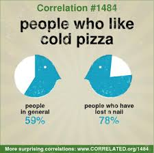 correlated in general 38 percent of people prefer their