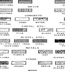 Floor Plan Drawing Symbols 100 Floor Plan Meaning Symbols Used In General Construction