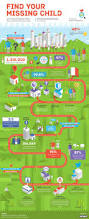 Child Predator Map 63 Best Infographics Crime Images On Pinterest Infographics