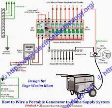 generator changeover switch wiring diagram in gooddy org