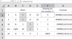 Numbers Spreadsheets Rank Numbers By Numerical Value Excel U0027s Rank Function