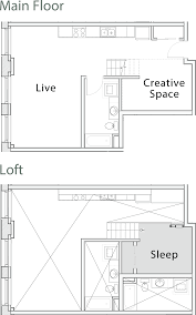 Pharmacy Floor Plans by Packard Building Apartments Capitol Hill 1530 12th Ave