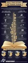 Past Sales The Key Agents 100 Best Real Estate Infographics Images On Pinterest