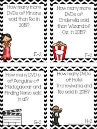 and subtracting with regrouping project based learning movie theme