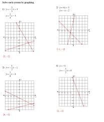 algebra 1 worksheets systems of equations and inequalities linear equations graphing worksheet free