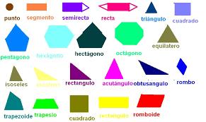 figuras geometricas todas imágenes de figuras geométricas imágenes