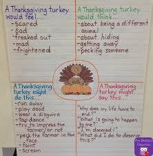 if i were a thanksgiving turkey thanksgiving turkey