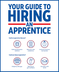 Screwfix Kitchen Cabinets Apprentice Guide Screwfix Website